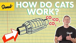 Download Catalytic Converter: How It Works | Science Garage Video