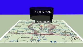 Download Class E and G Airspace Video
