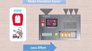 Download NSF Community College Innovation Challenge 2016 - Henry Ford College - Transforming Food Waste Video