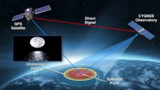 Download Science of Small Satellite Constellation Mission Previewed during Briefing Video