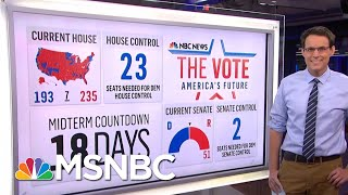 Download Is The Democrat Message Working In Suburban America? | The 11th Hour | MSNBC Video
