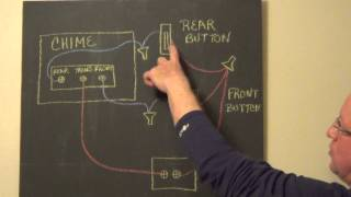 Download How to Wire a Transformer - How to Wire a Doorbell Video