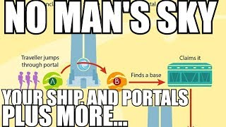 Download No Man's Sky How to get your ship after going through a portal and more! Video