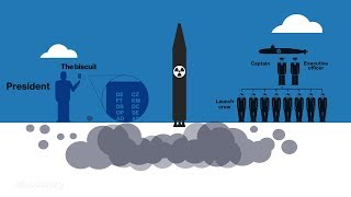 Download How a U.S. Nuclear Strike Actually Works Video