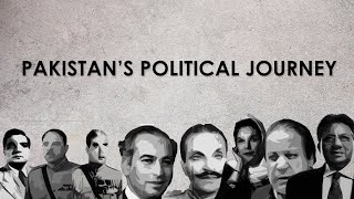 Download political history of pakistan Video