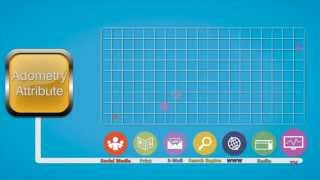 Download Data-Driven Attribution Video