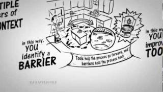 Download Systems Thinking white boarding animation project Video