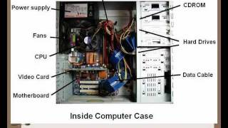 Download CompTIA A+ - Computer Training - Hardware 1.0 Part 1 Video