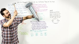 Download SEO for Bloggers: How to Nail the Optimization Process for Your Posts - Whiteboard Friday Video