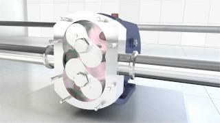 Download Alfa Laval's SRU Rotary Lobe Pump Video