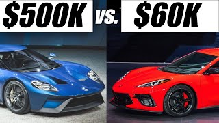 Download 2020 C8 Corvette Vs. Its ″Competition″ Ouch... Video