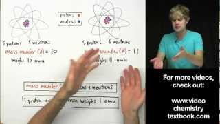 Download What's the Difference between Mass Number and Atomic Mass? Video