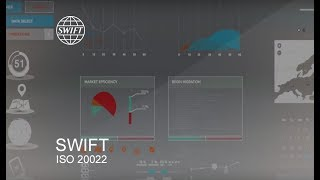 Download SWIFT for ISO 20022 Video