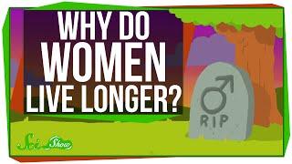 Download Why Do Women Live Longer Than Men? Video