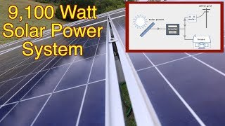 Download The ugly truth behind grid-tie solar systems. Part 1, FarmCraft101 solar. Watch before you buy! Video