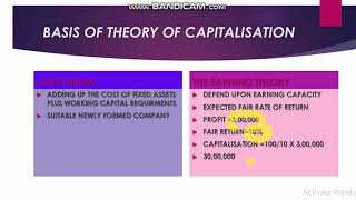 Download CAPITALIZATION 1 FINANCIAL MGMT Video