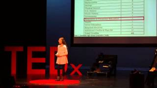 Download Personal finance education in high school   Tanvee Patankar   TEDxYouth@LakeVilla Video