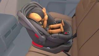 Download Car Seat Features Animation- Infant Crash Test Video