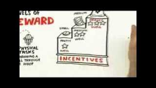 Download RSA Animate Drive The surprising truth about what motivates us audio español Video