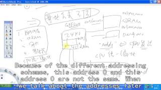 Download Lesson 5 NAND FLASH controller Video