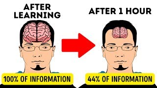 Download 11 Secrets to Memorize Things Quicker Than Others Video