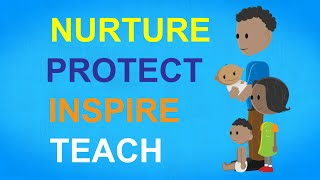 Download UNICEF Children's Rights Video