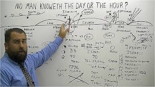 Download No Man Knoweth the Day or the Hour? Video