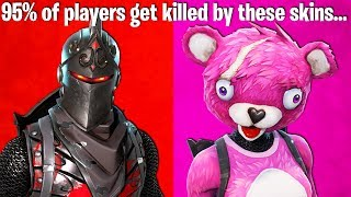 Download 10 SKINS THAT ALWAYS KILL YOU IN FORTNITE Video