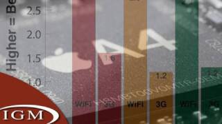 Download iPhone 4 Features: Speed Test vs iPad, 3GS, and iPhone (Review) Video