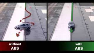 Download Safe braking with ABS by Bosch Video