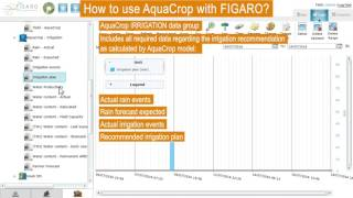 Download FIGARO Project Tutorial - How to Run AquaCrop Model Video