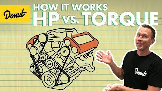 Download Torque vs Horsepower | How It Works Video