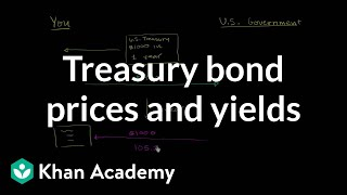 Download Treasury bond prices and yields | Stocks and bonds | Finance & Capital Markets | Khan Academy Video