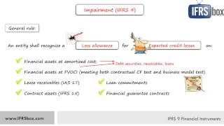 Download IFRS 9 Financial Instruments - 2017 update Video