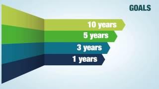 Download Executive Career Planning & Performance Development Video