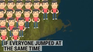 Download What would happen if everyone on Earth jumped at the same time Video