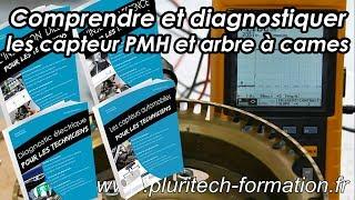 Download CAPTEUR PMH ET ARBRE A CAME Video