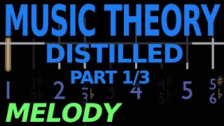 Download Music Theory Distilled - Part 1: Melody Video