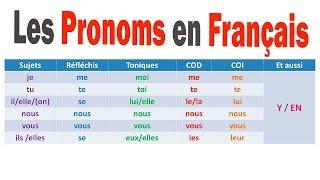 Download PRONOMS FRANÇAIS Video