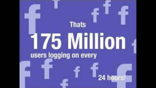 Download The World of Social Media in 2011 - All The Statistics, Facts and Figures Video