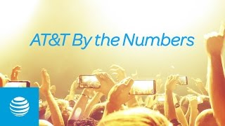 Download AT&T By the Numbers (3Q 16) | AT&T Video