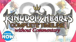 Download Kingdom Hearts: Full Story (No Commentary) Video