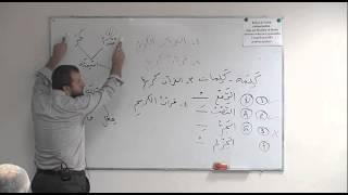 Download 1.Čas novog kursa arapskog jezika,Zenica 17.10.2014. Video