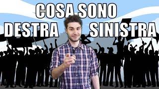 Download Cosa sono Destra e Sinistra in politica Video