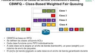 Download CCNA R&S v3.0 - Conceptos de Calidad de Servicio (QoS) Video