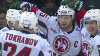 Download Daily KHL Update - November 10th, 2016 (English) Video