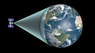Download How Much of the Earth Can You See at Once? Video