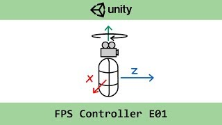 Download [Unity C#] First Person Controller (E01: Basic FPS Controller and Jumping) Video