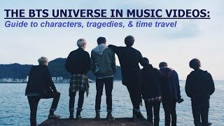 Download BTS Music Videos have a Fictional Universe: Guide to Characters Video