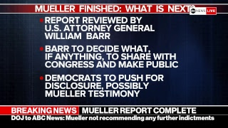 Download Mueller report on Russia Investigation sent to the Justice Department: Special Report Video